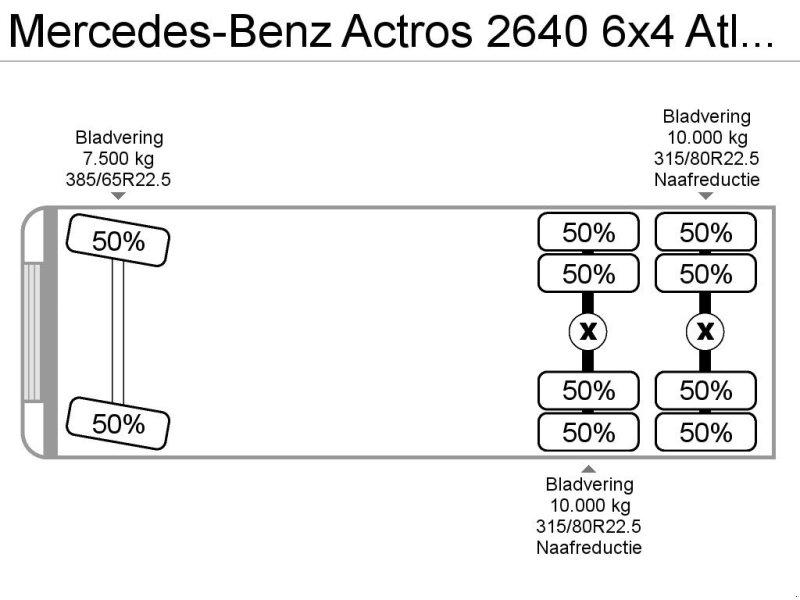 Abrollcontainer des Typs Sonstige Mercedes Benz Actros 2640 6x4 Atlas 16 ton/meter laadkraan, Gebrauchtmaschine in ANDELST (Bild 10)