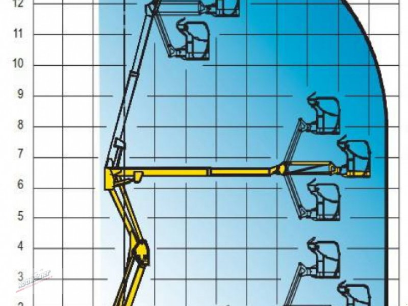 Arbeitsbühne typu Haulotte HA 15 IP, Gebrauchtmaschine v Massing (Obrázok 8)