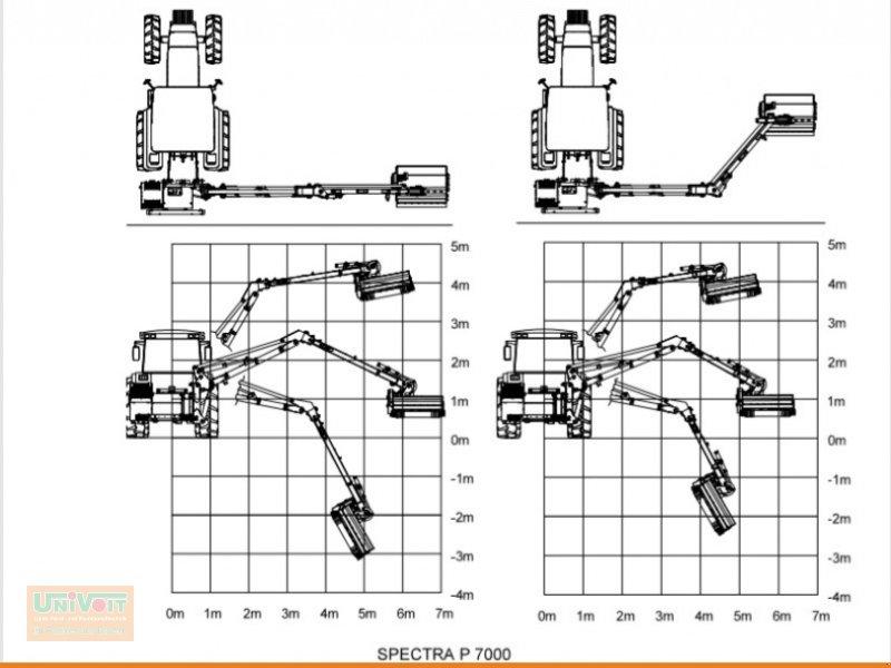 Böschungsmähgerät des Typs Rasco Rasco Spectra Auslegemulcher 7,0m Reichweite, Neumaschine in Warmensteinach (Bild 15)